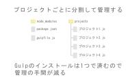 Gulpのインストールは1つでOK。複数のプロジェクトごとに設定ファイルを分割、さらに監視を行い、更新があったファイルのみタスクを実行させる方法