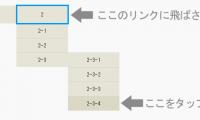 ドロップダウンメニューをスマートフォン・タブレットに表示させている場合、下層のメニューもうまくタップさせる方法【便利なjQueryプラグインがあります】
